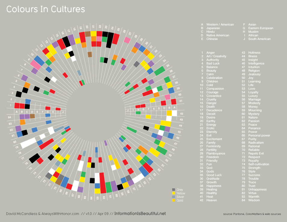 colors in cultures infographics