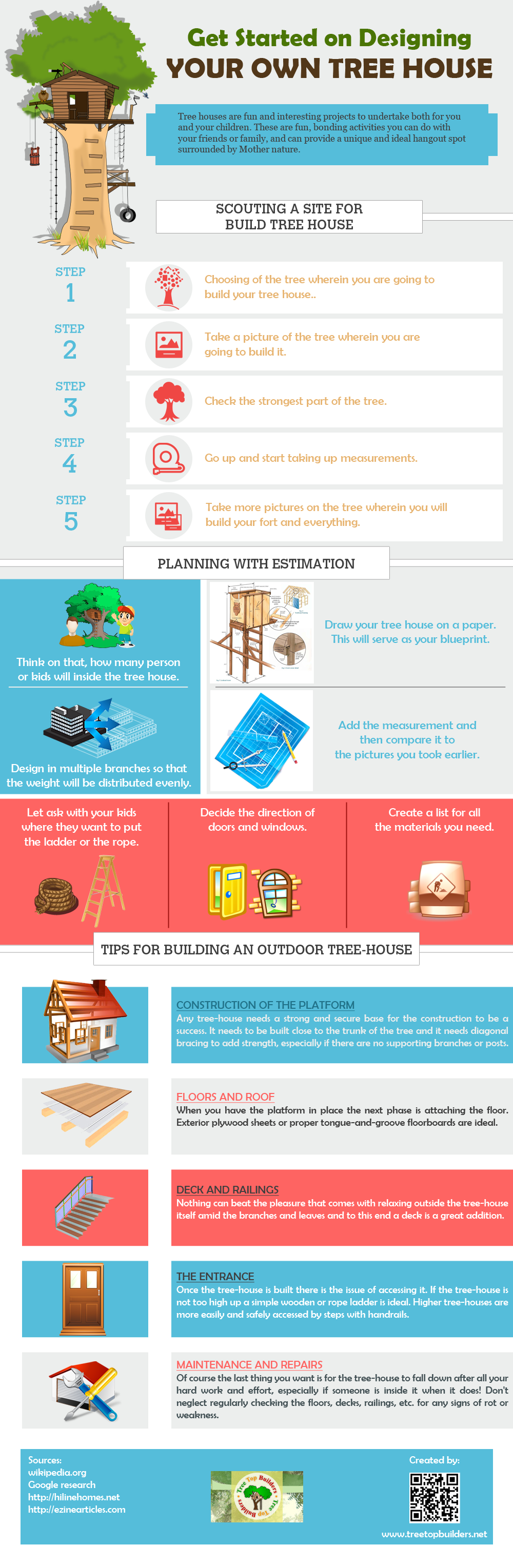 designing your own tree house Infographics