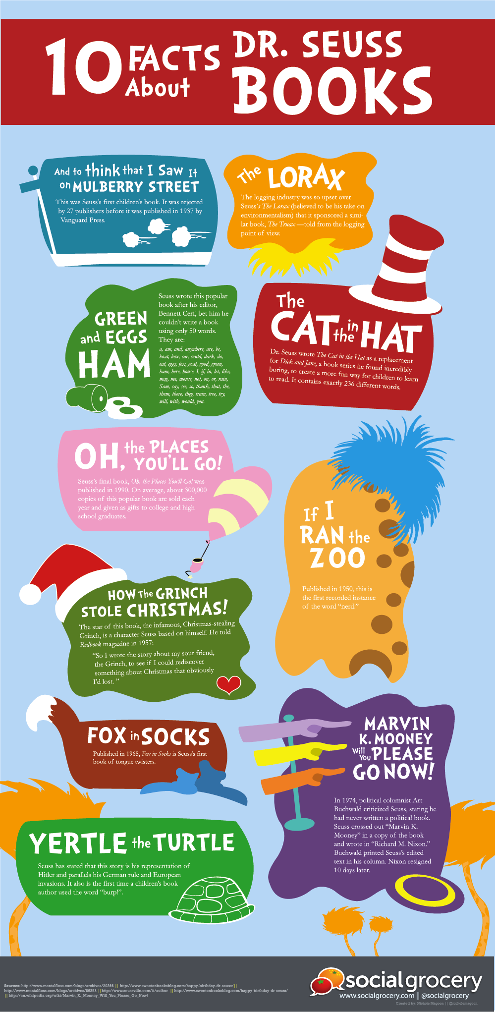 facts about dr seuss book infographics