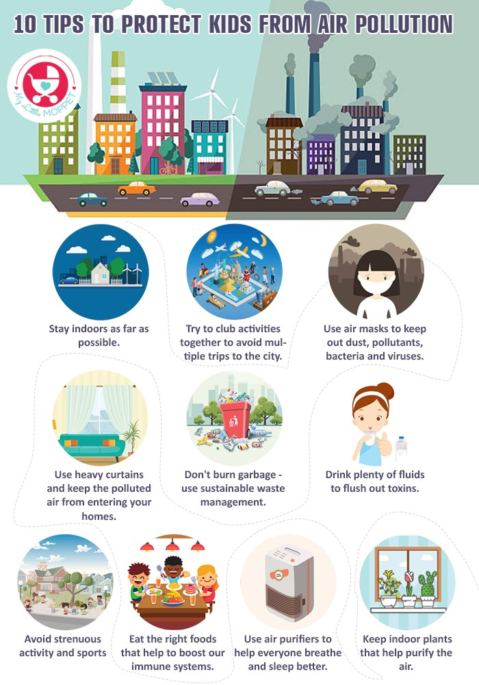 protect kids from airpollution infographics