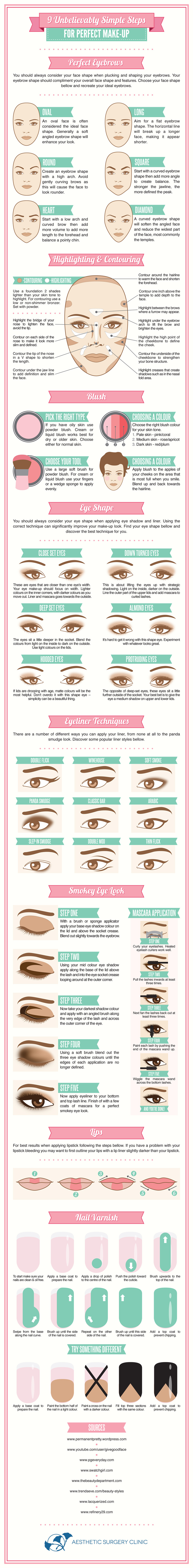 simple steps for make up INFOGRAPHICS