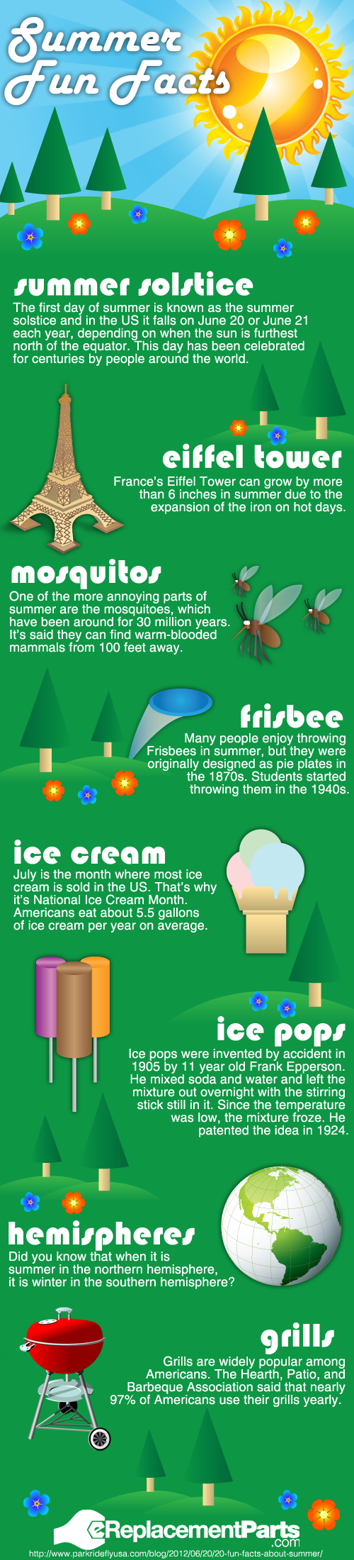 summer-fun-facts