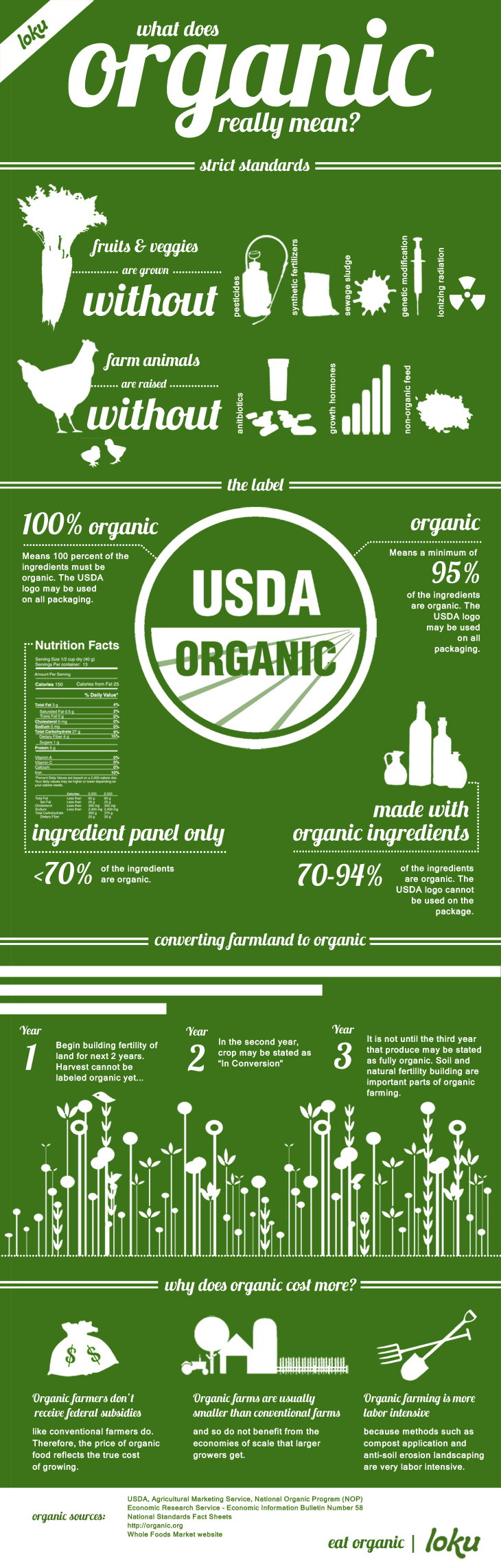 what does organic really mean