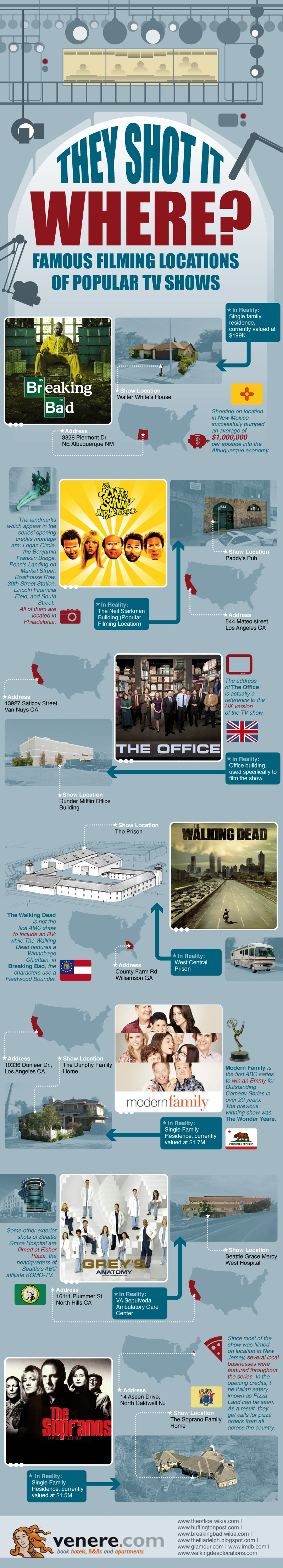Famous Filming Locations Of Popular TV Shows