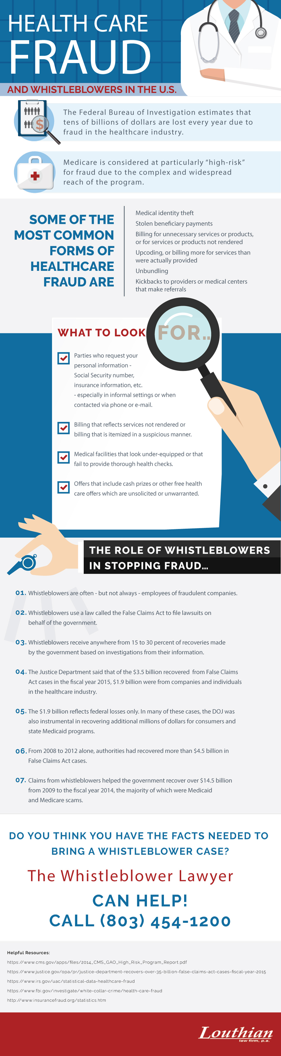 Healthcare Fraud and Whistleblowers in US Infographic