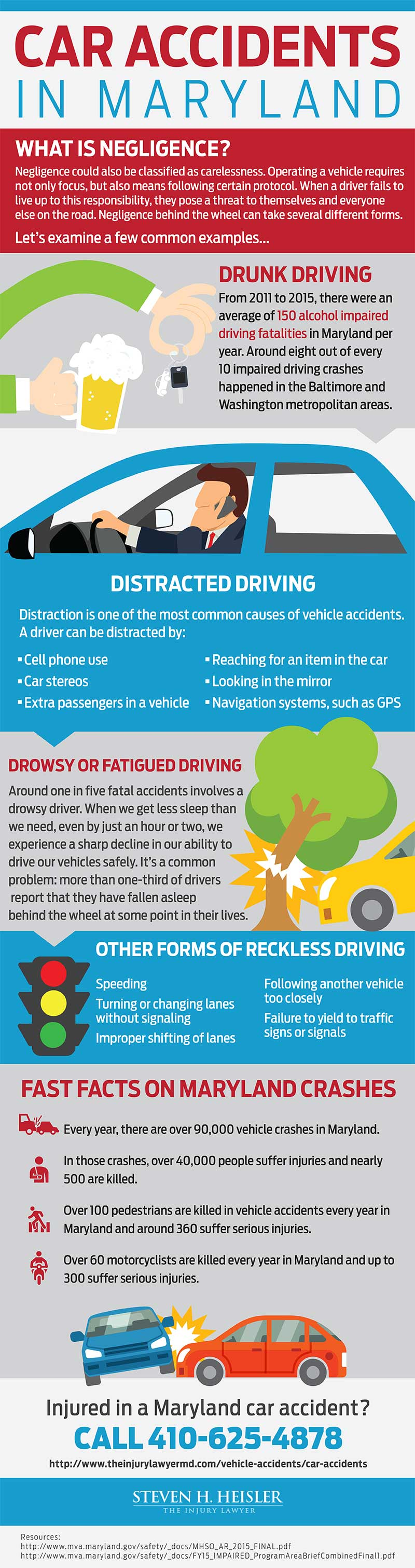 Heisler Car Accident Maryland infographic