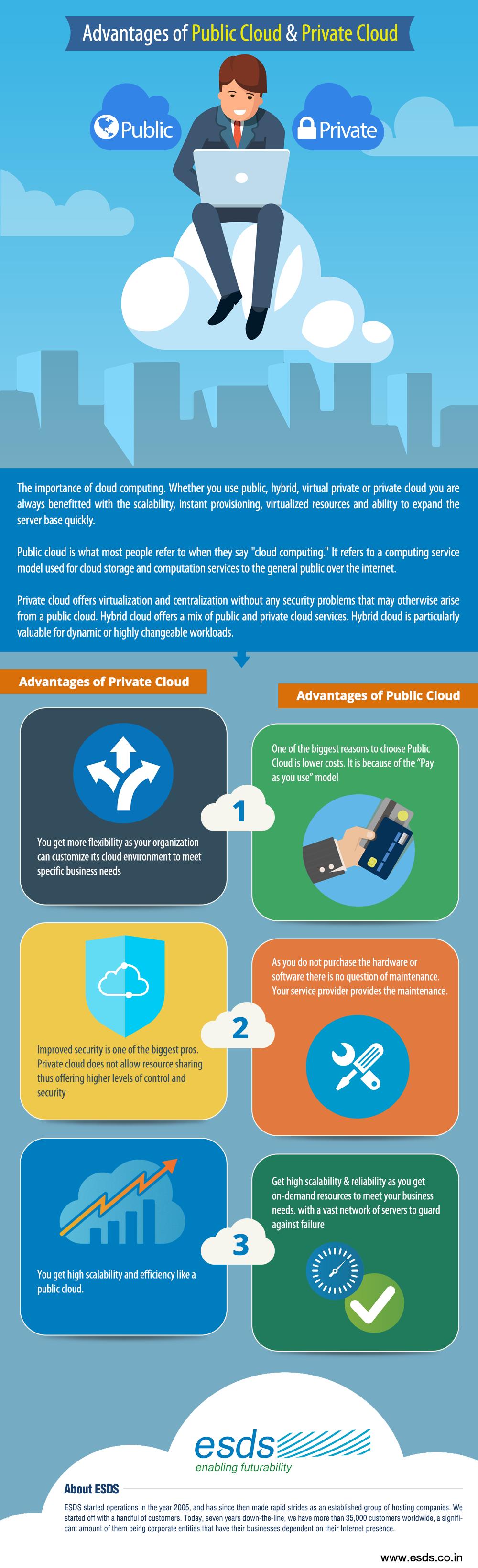 advantage of public cloud