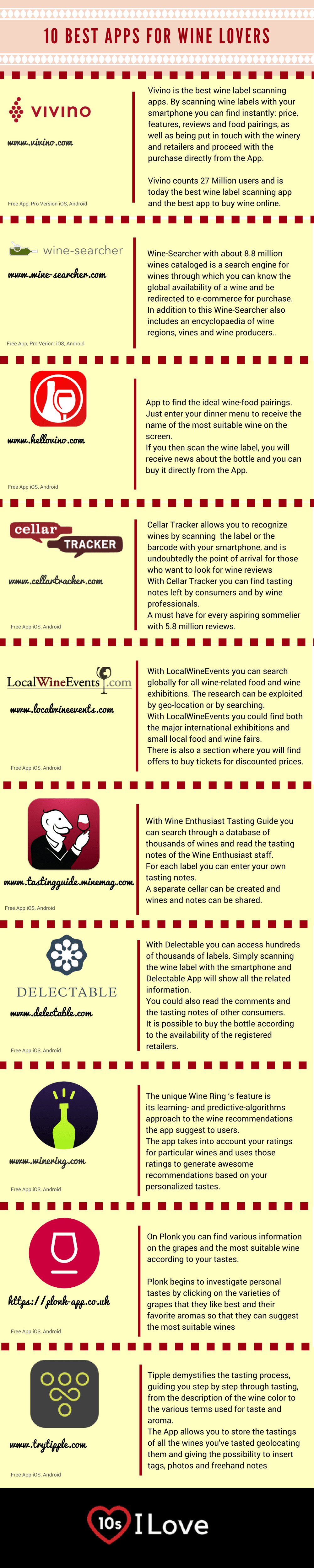 best wine apps infographic