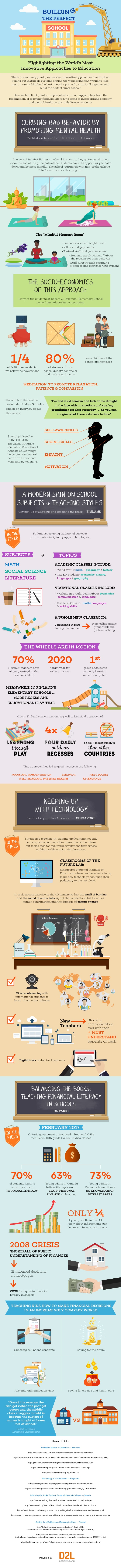 infograhpic building the perfect school-min