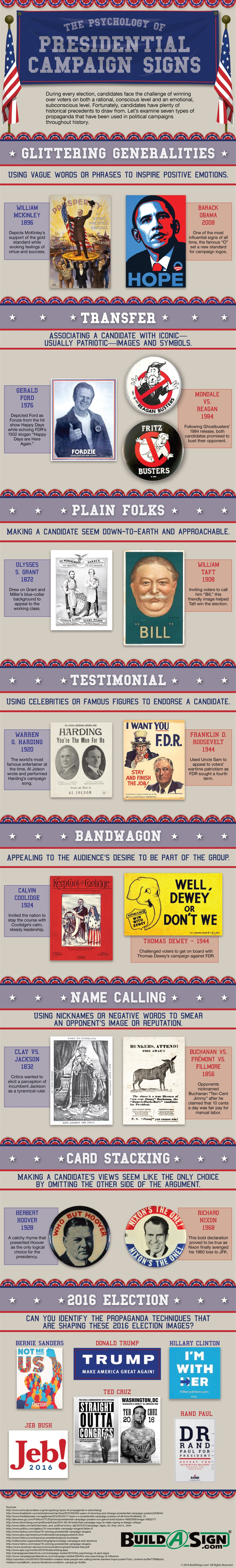 the-psychology of presidential campaign signs-min