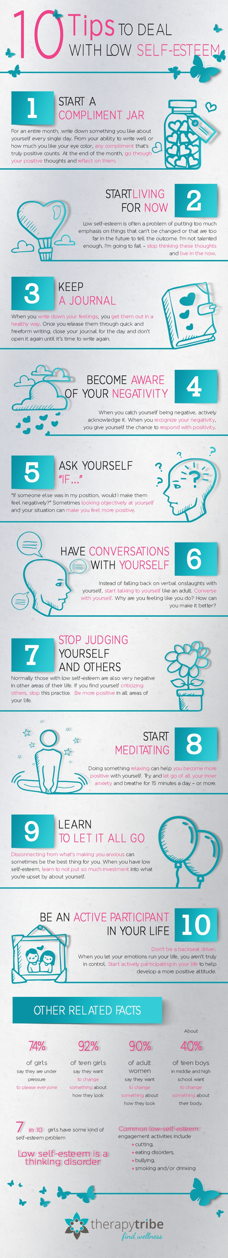 10 Tips to Deal with Low Self-Esteem