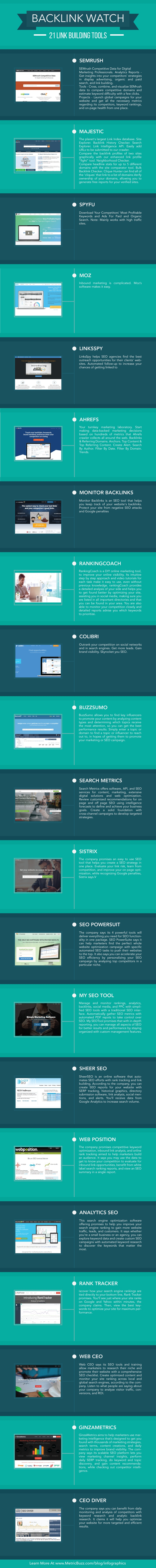 Backlink Watch Link Building Strategies Tool