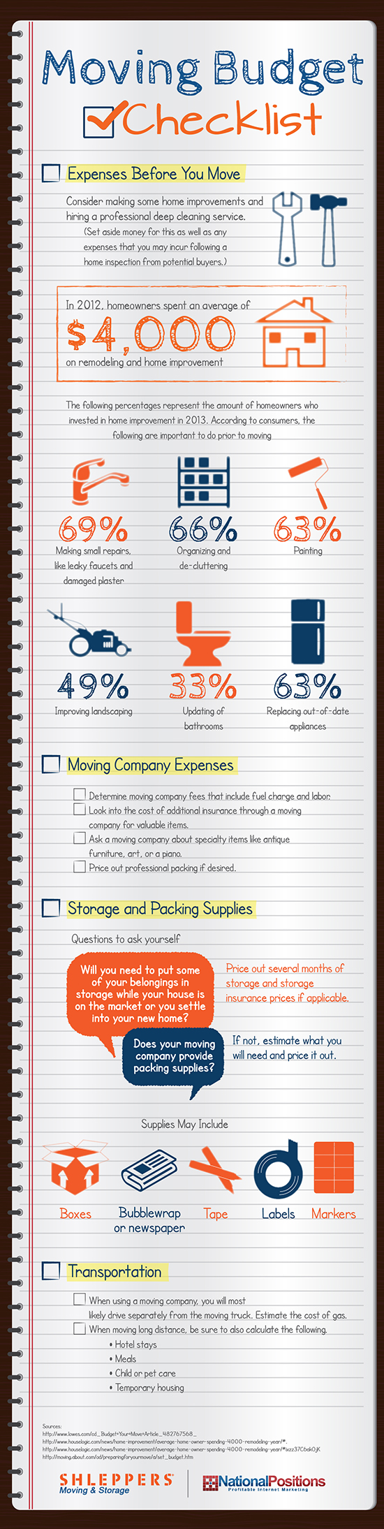 Moving Budget Checklist