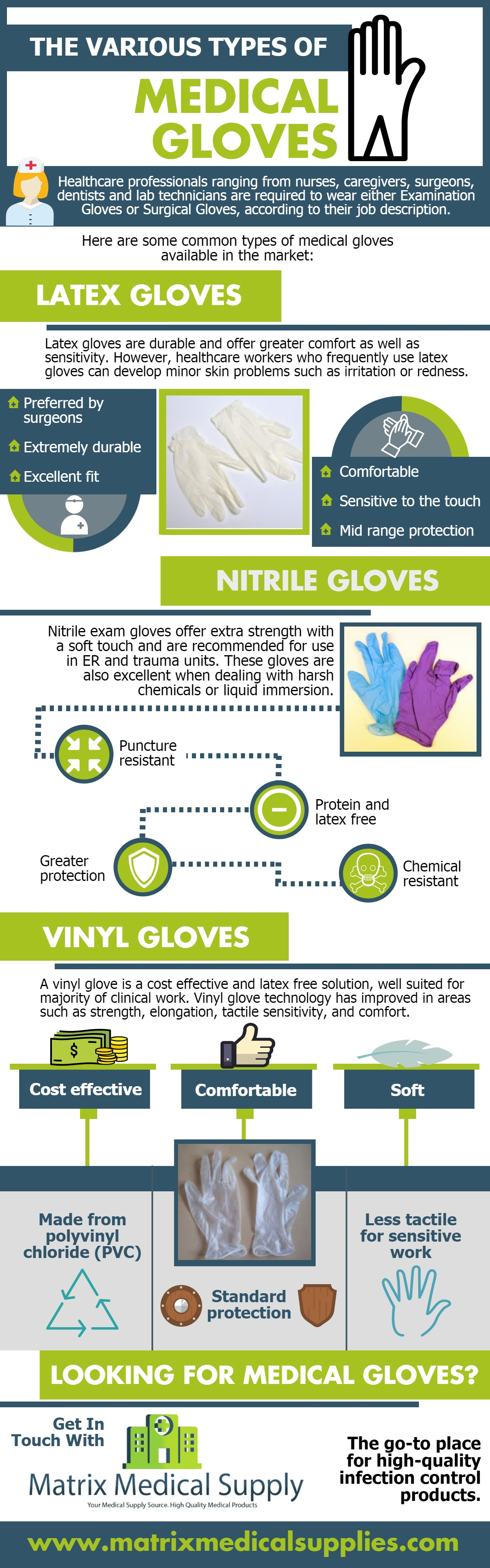 The Various Types of Medical Gloves