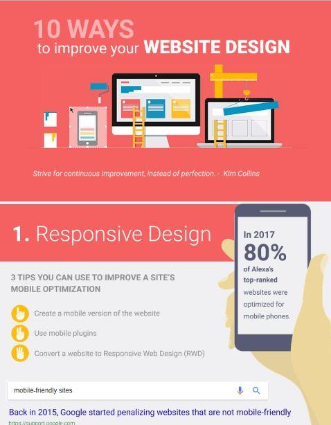 10 Möglichkeiten, um Ihr Website-Design zu verbessern