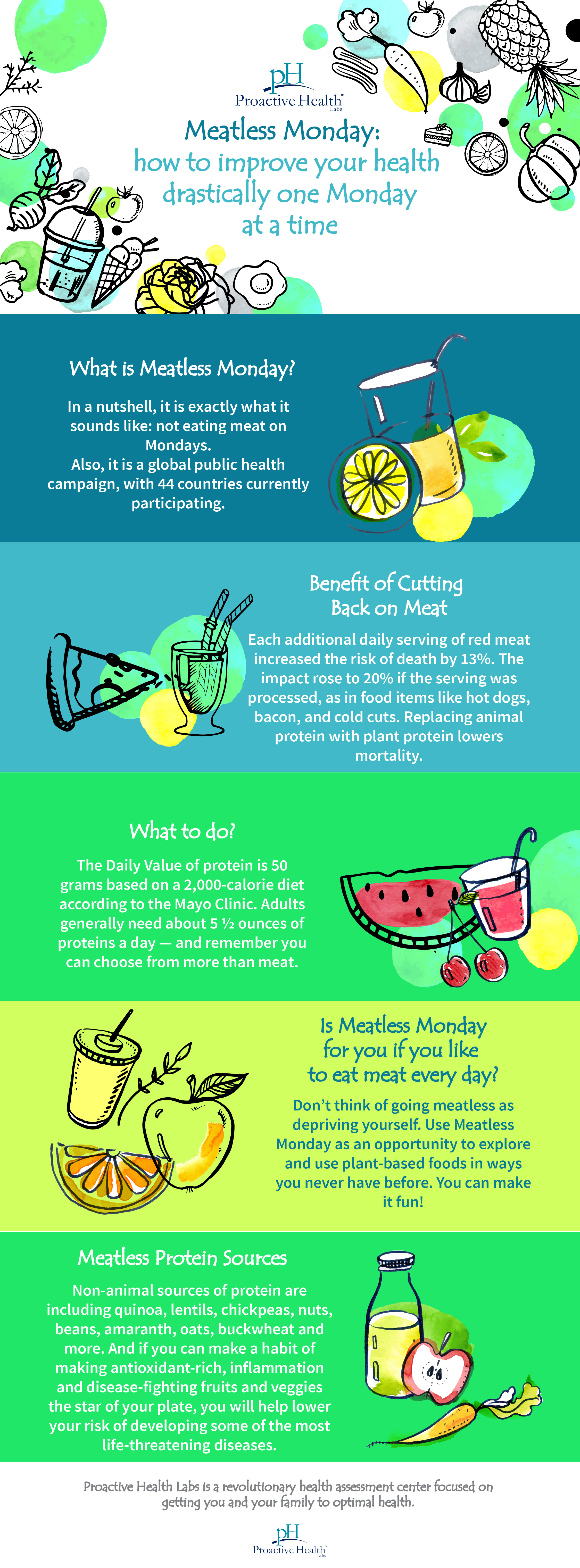 Meatless Monday Improve Your Health Drastically Infographic