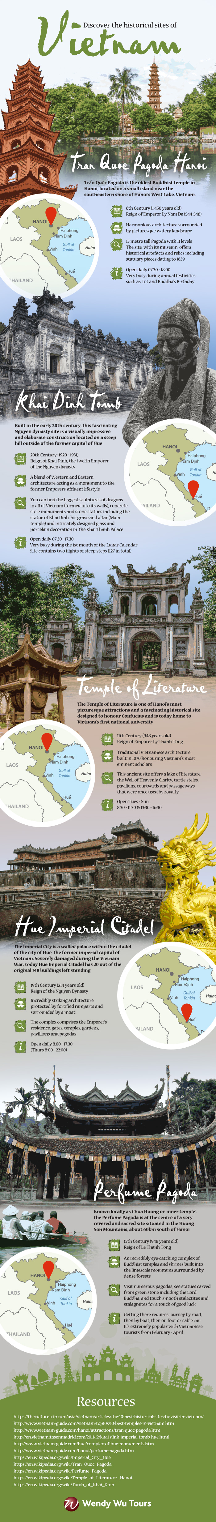 historical sites of Vietnam infographic