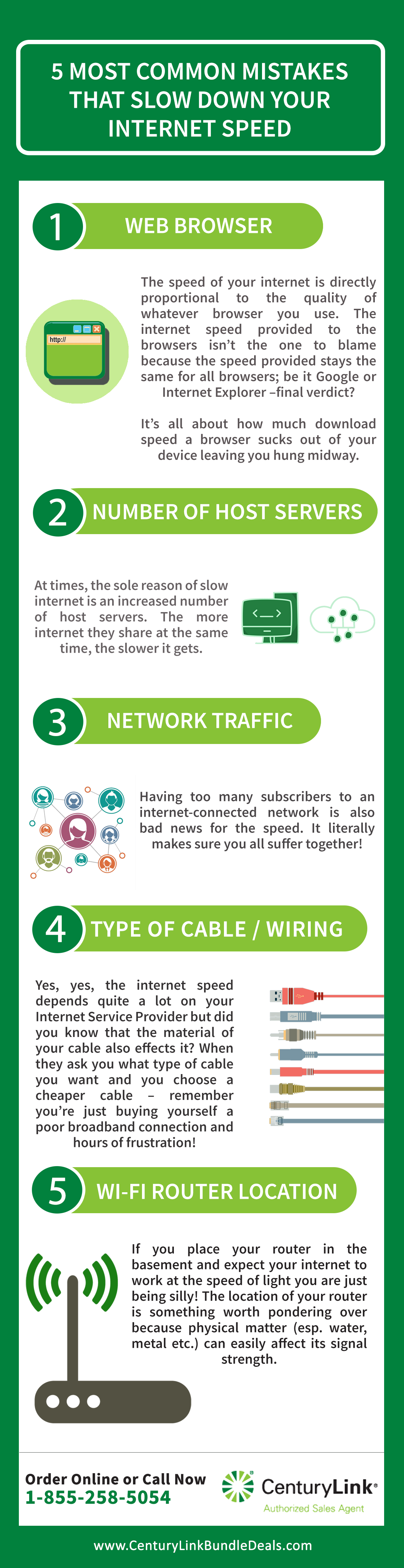 internet speed infographic