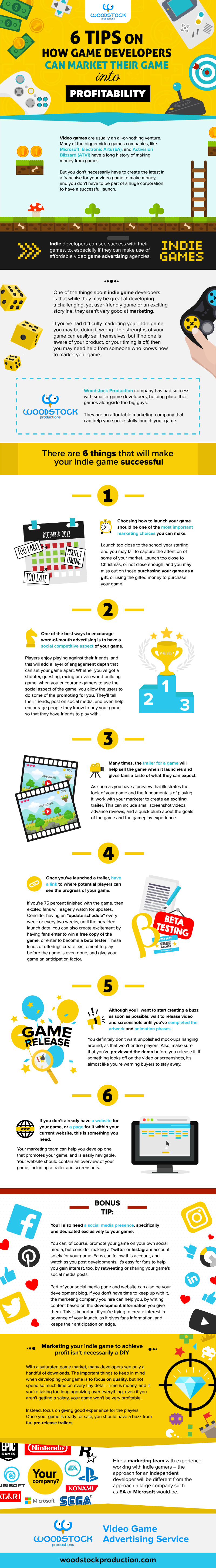 tips on how game developers market their games into profitability infographic
