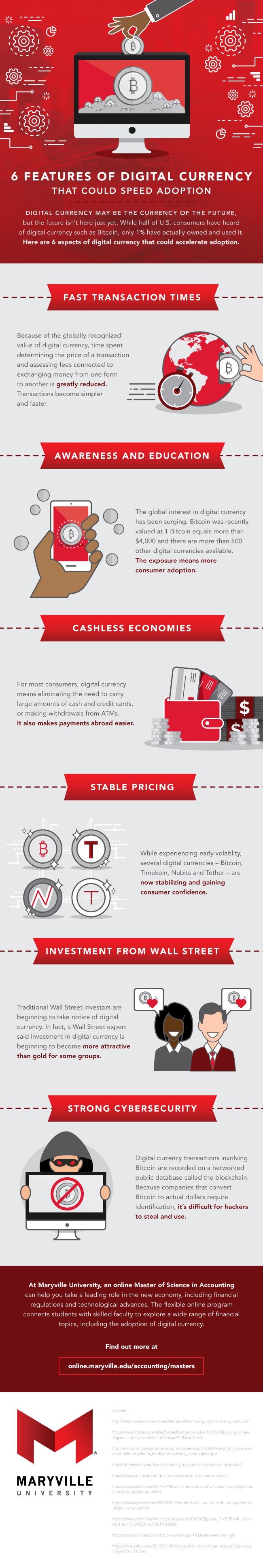 Six Features of Digital Currency Infographic