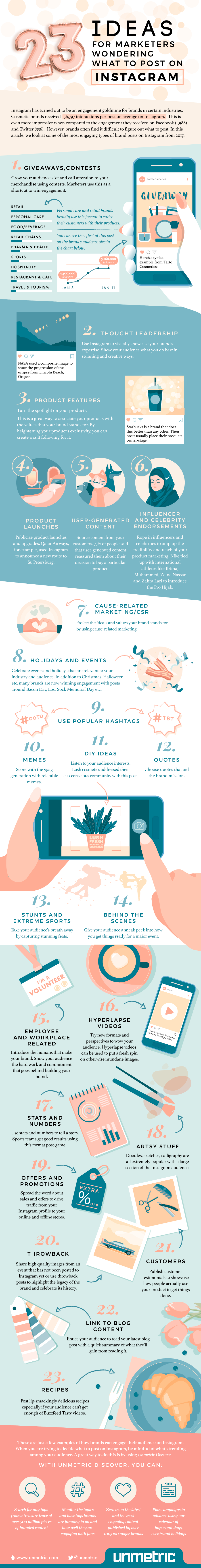 What to post on Instagram infographic