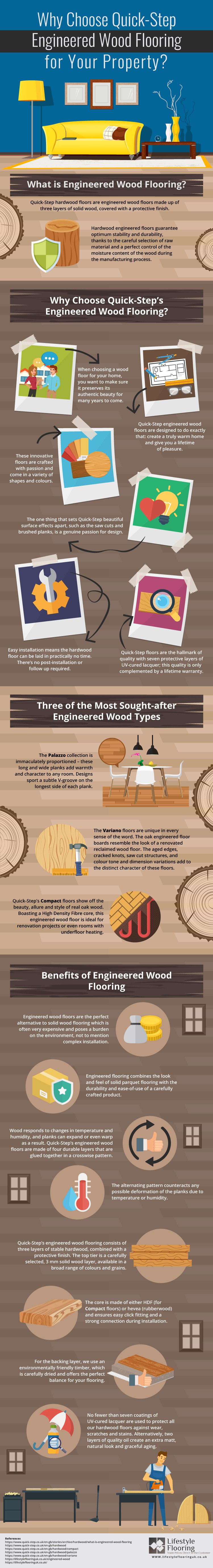 Why Choose Engineered Wood Flooring For Your Property