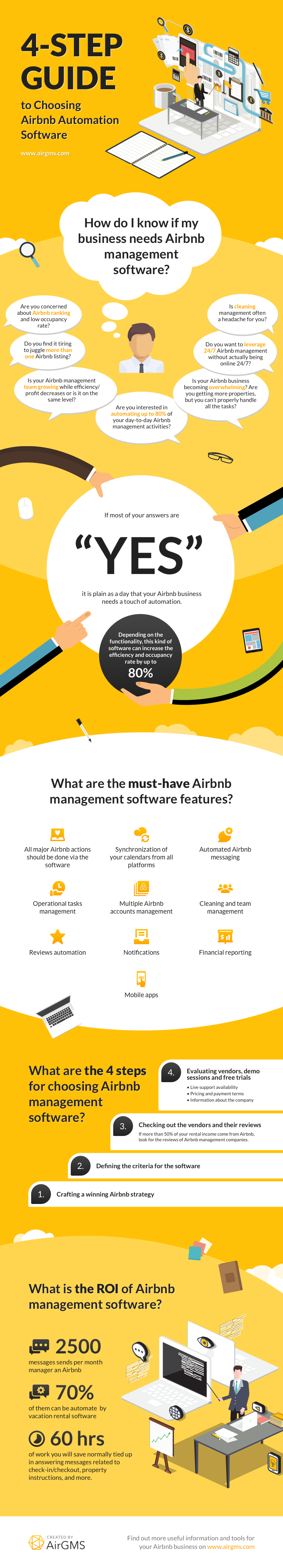 Guide to Choosing Airbnb Automation Software Infographic