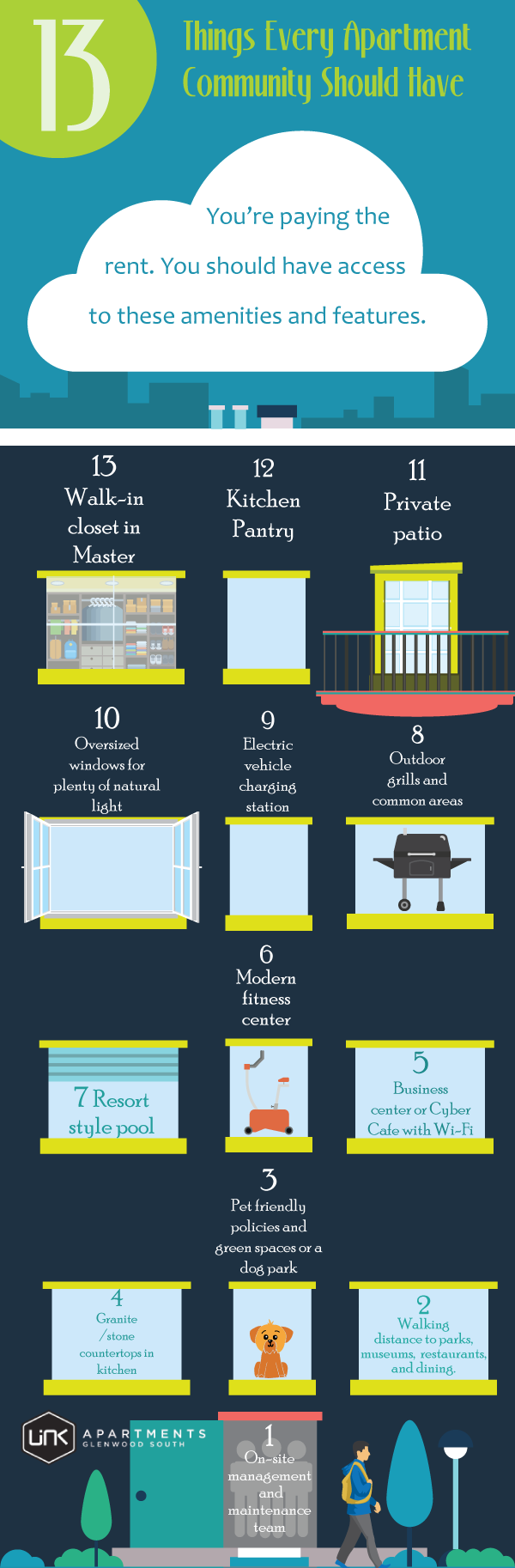 Popular Apartment Amenities Glenwood Infographic