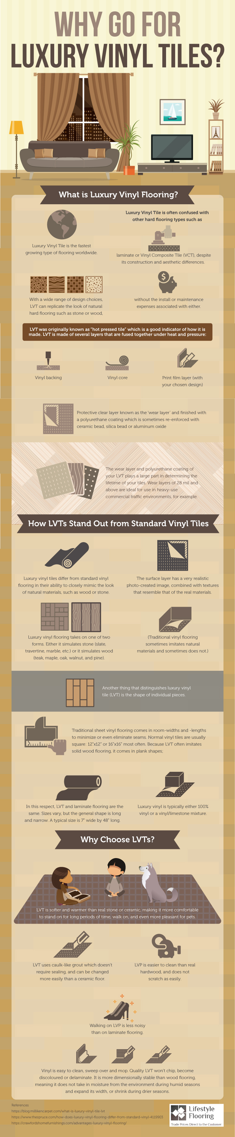 Luxury Vinyl Flooring Infographic