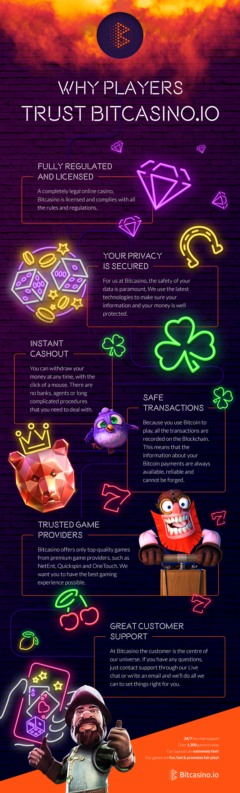 Why Players Trust Bitcasino Infographic