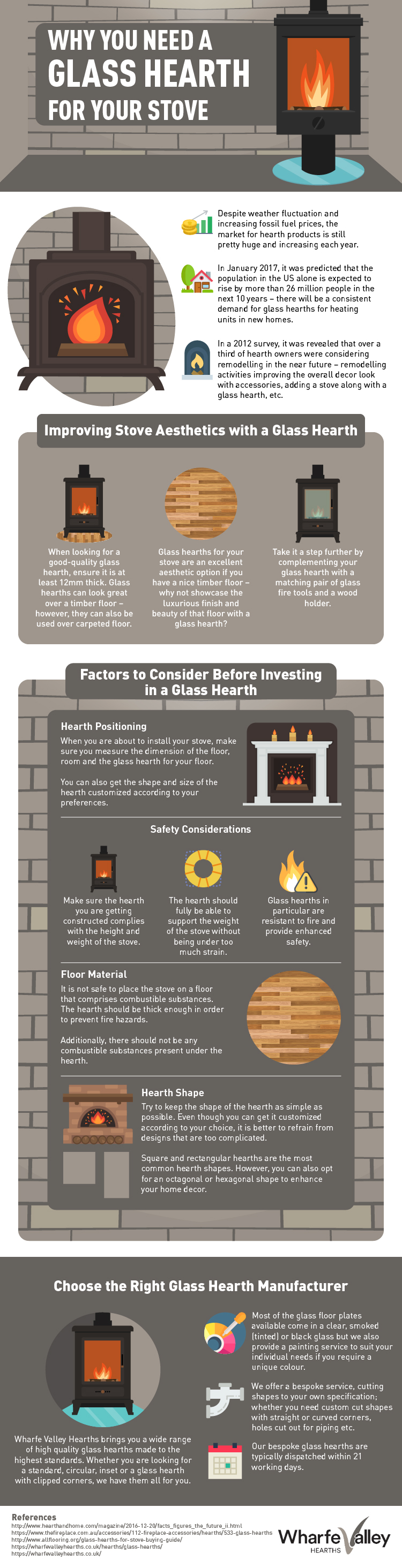 Why You Need a Glass Hearth for Your Stove Infographic