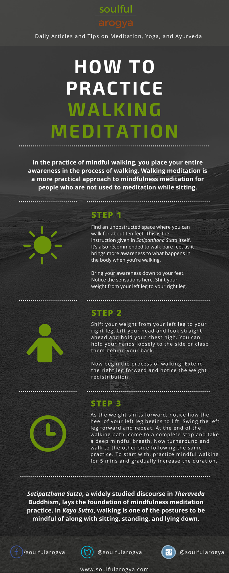 How to Practice Walking Meditation Infographic