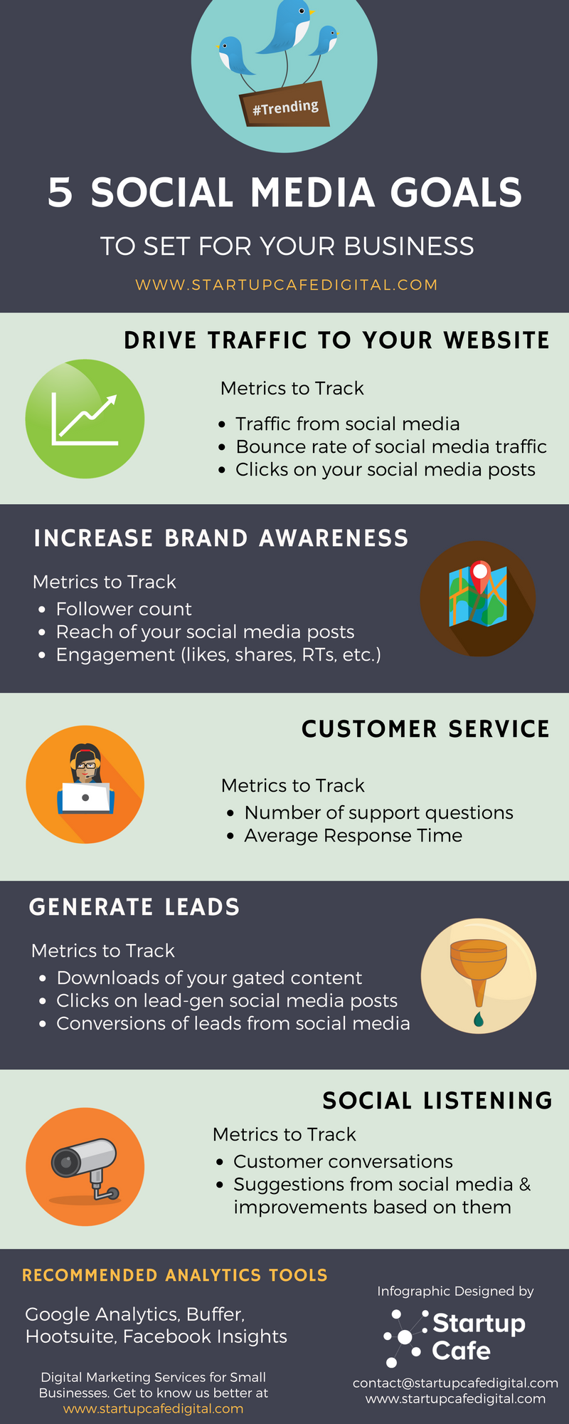 Social Media Goals to Set For Your Business Infographic