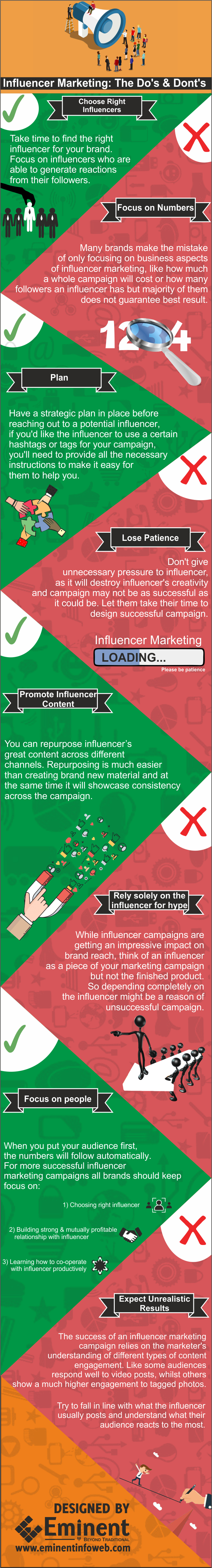 DO's & Don'ts for Influencer Marketing Infographic