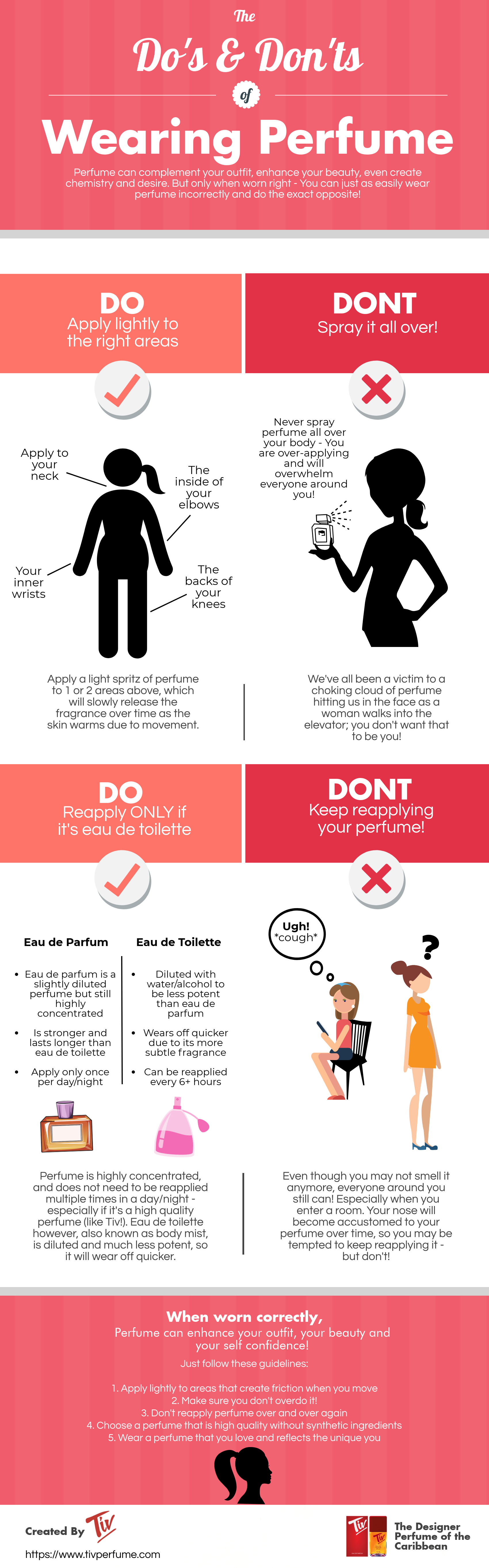 Dos and Donts of Wearing Perfume Infographic