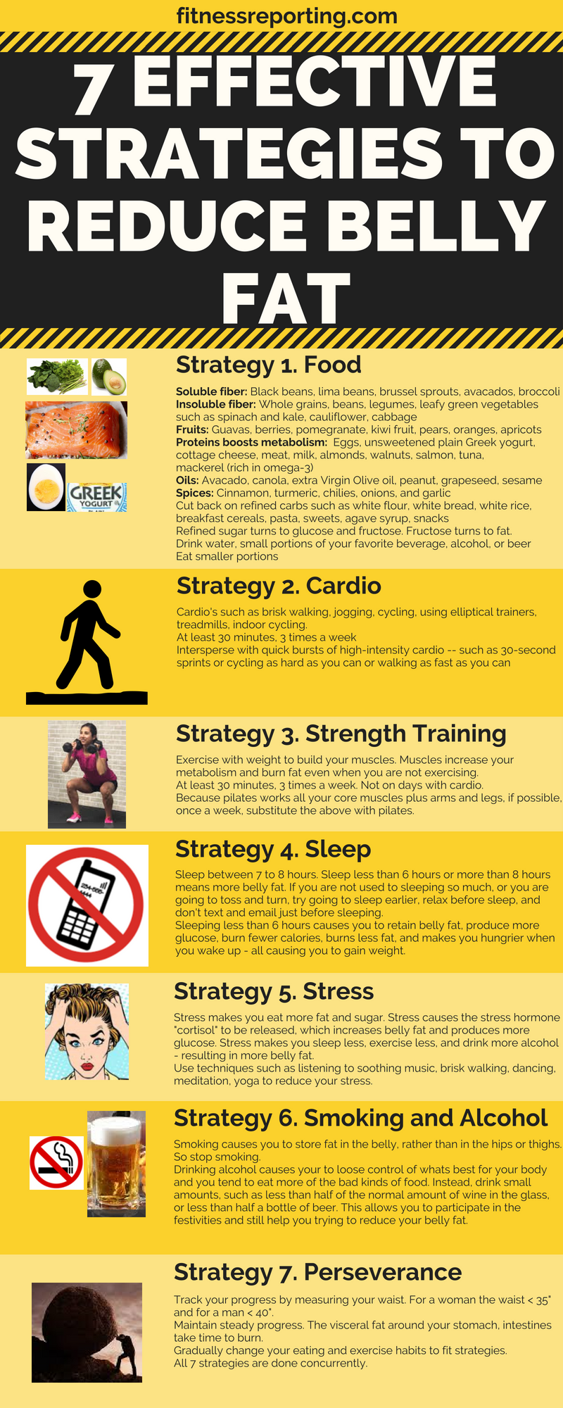 Strategies to reduce belly fat Infographic