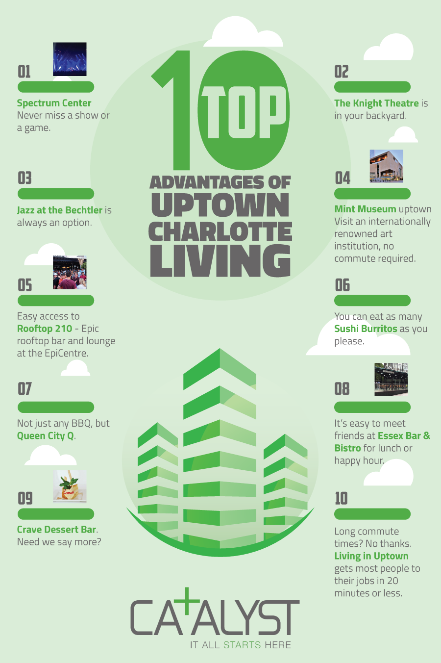 Advantages of Uptown Charlotte Living Infographic