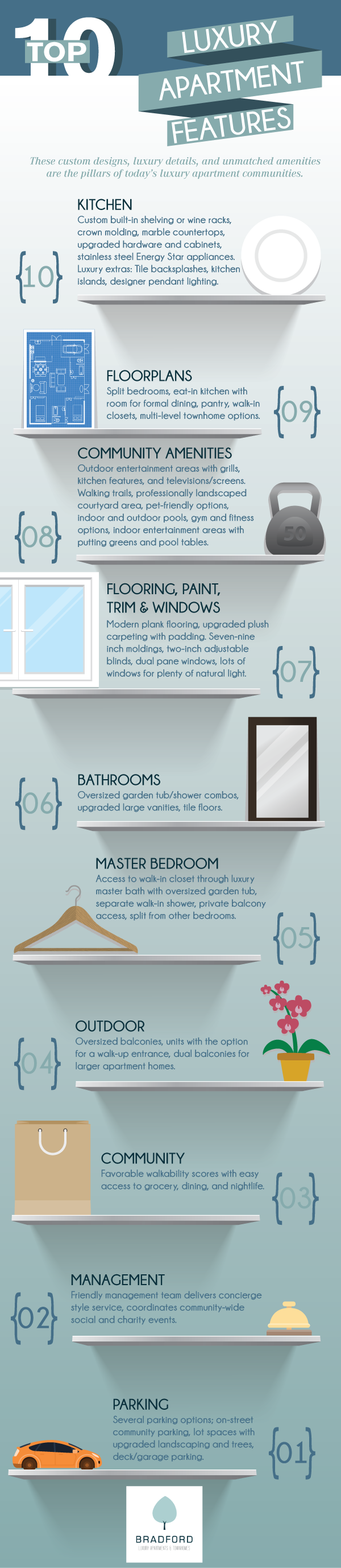 Top 10 Luxury Apartment Features Infographic