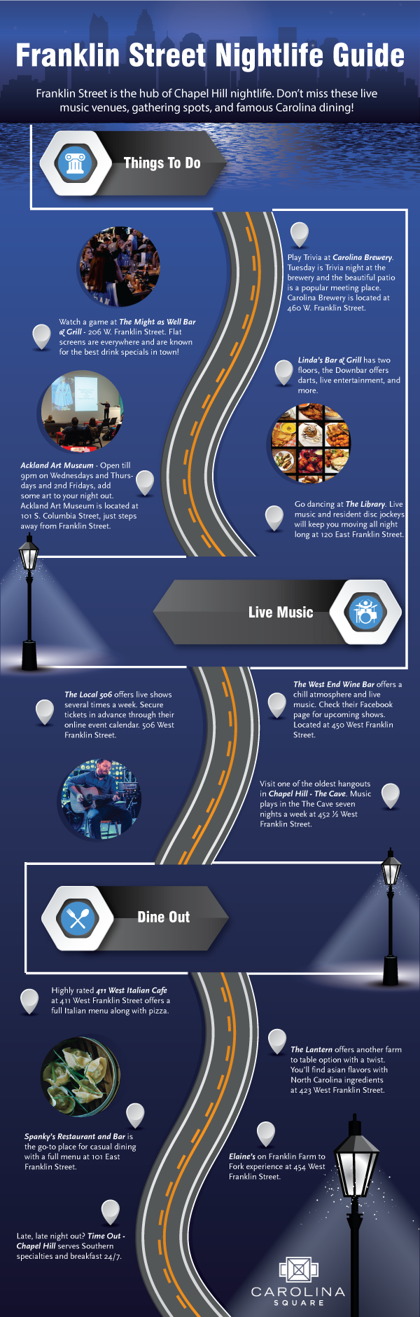Franklin Street Nightlife Guide Infographic
