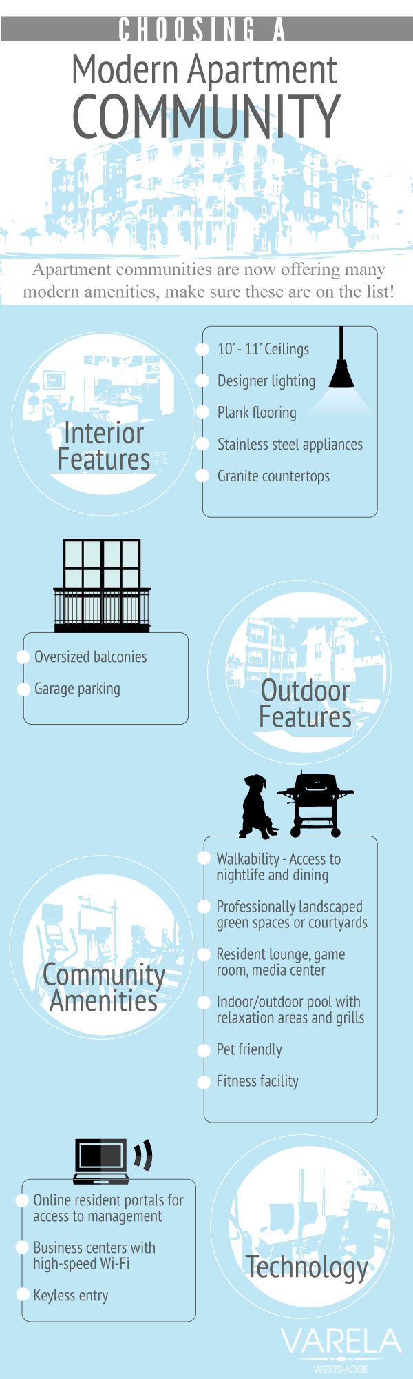 Choosing a Modern Apartment Community Infographic