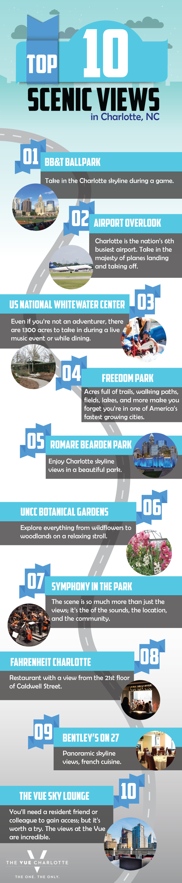 Top 10 Scenic Views in Charlotte Infographic