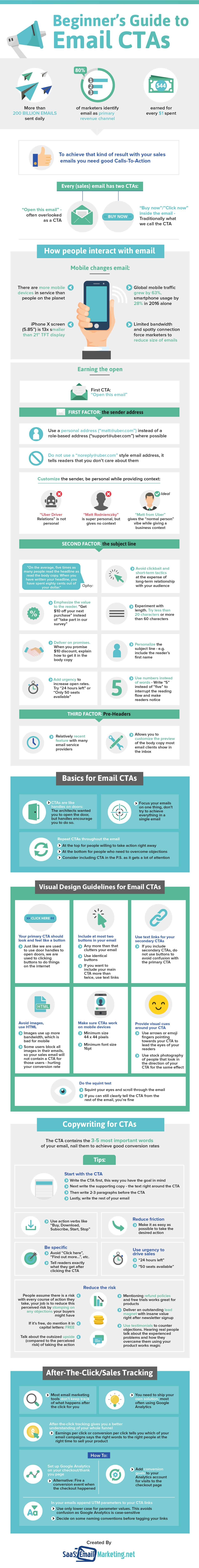 99 Beginners Guide to Email CTA Infographic