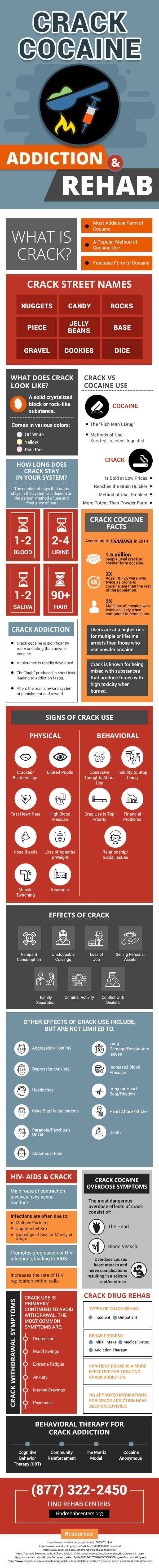 Crack Cocaine Addiction and Rehab Infographic