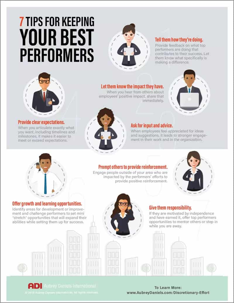 Tips for Keeping Your Best Performers Infographic