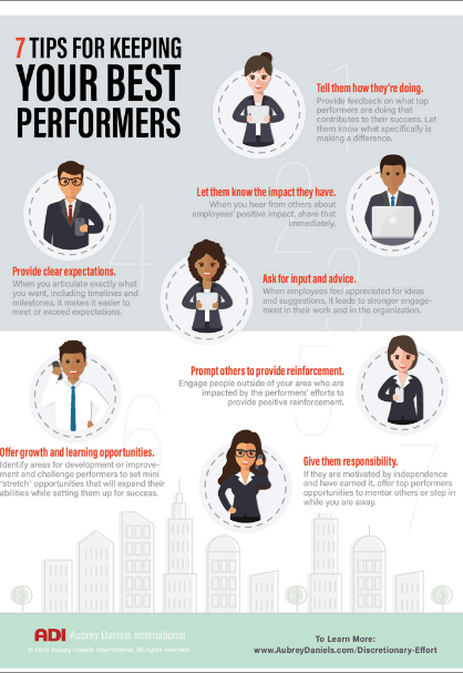 Tips for Keeping Your Best Performers
