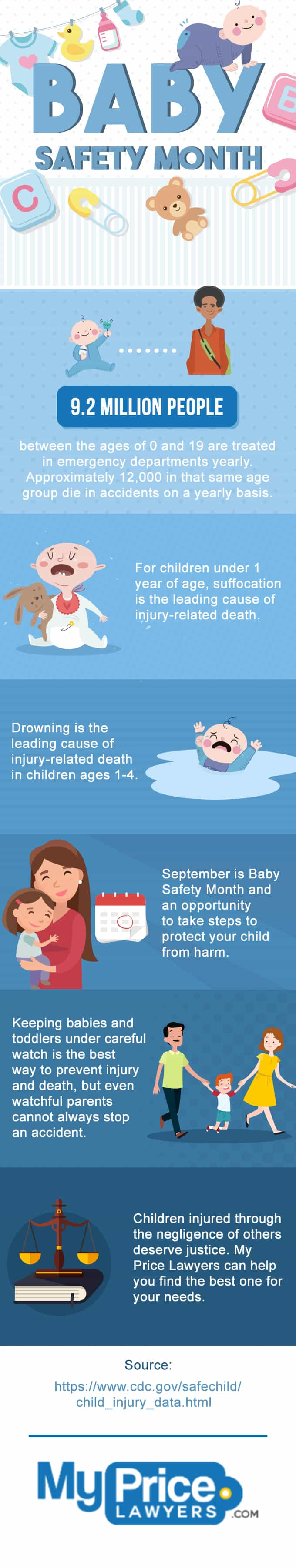 Baby Safety Month Infographic