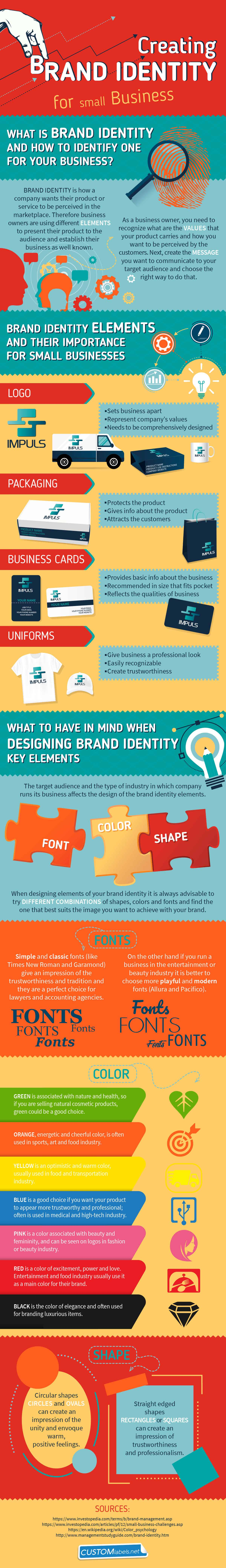 Brand Identity for Small Business Infographic