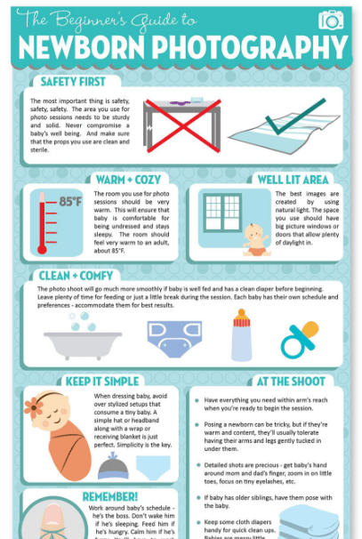 Guide to Newborn Photography