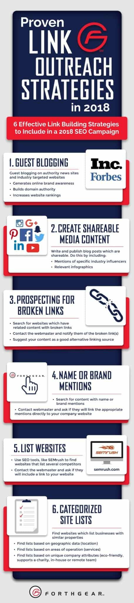 Link Outreach Strategies 2018 Infographic