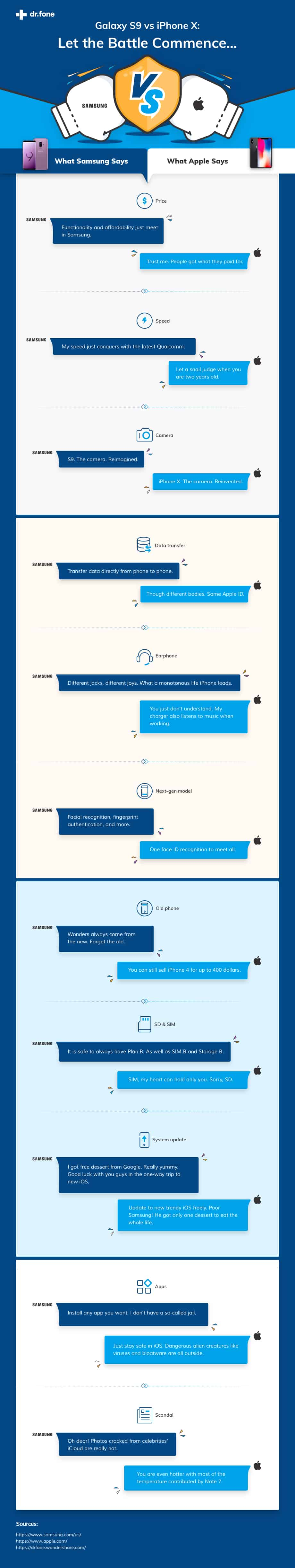 Apple Samsung Battle Infographic